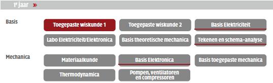 Elektromechanica 1